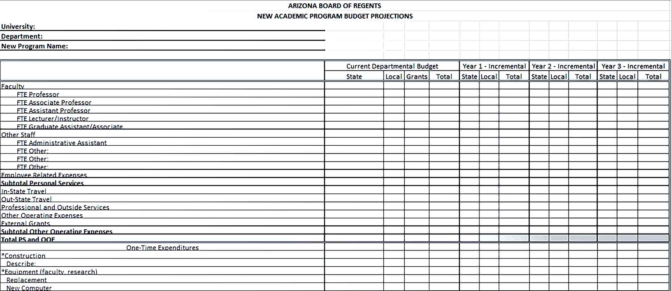 Sample Academic Program Budget