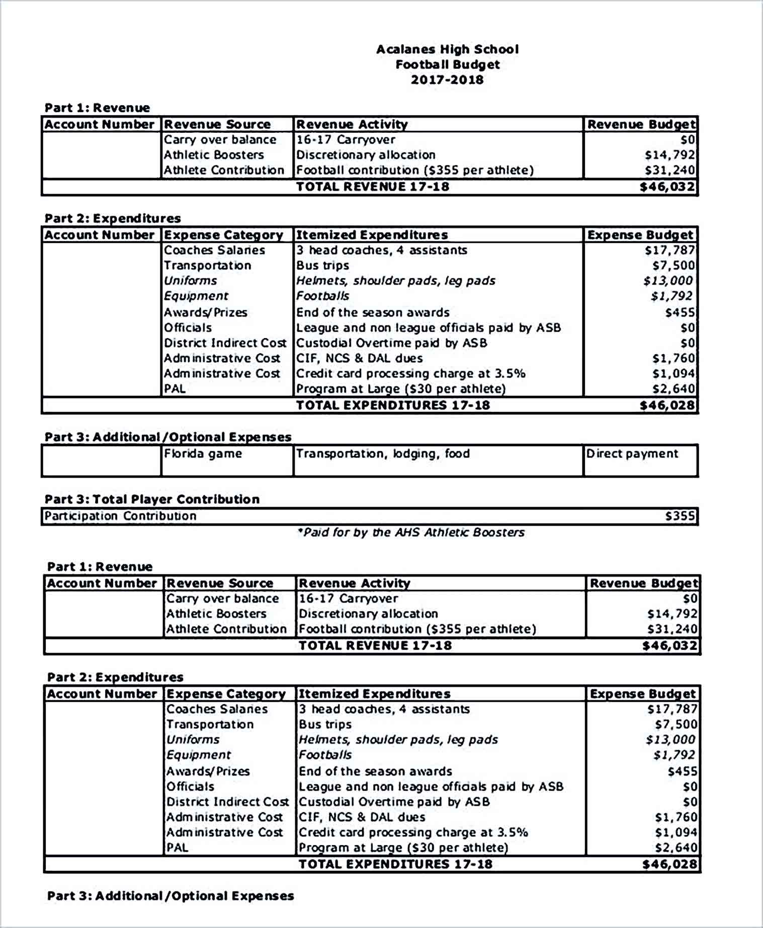 Sample Acalanes High School Football Budget