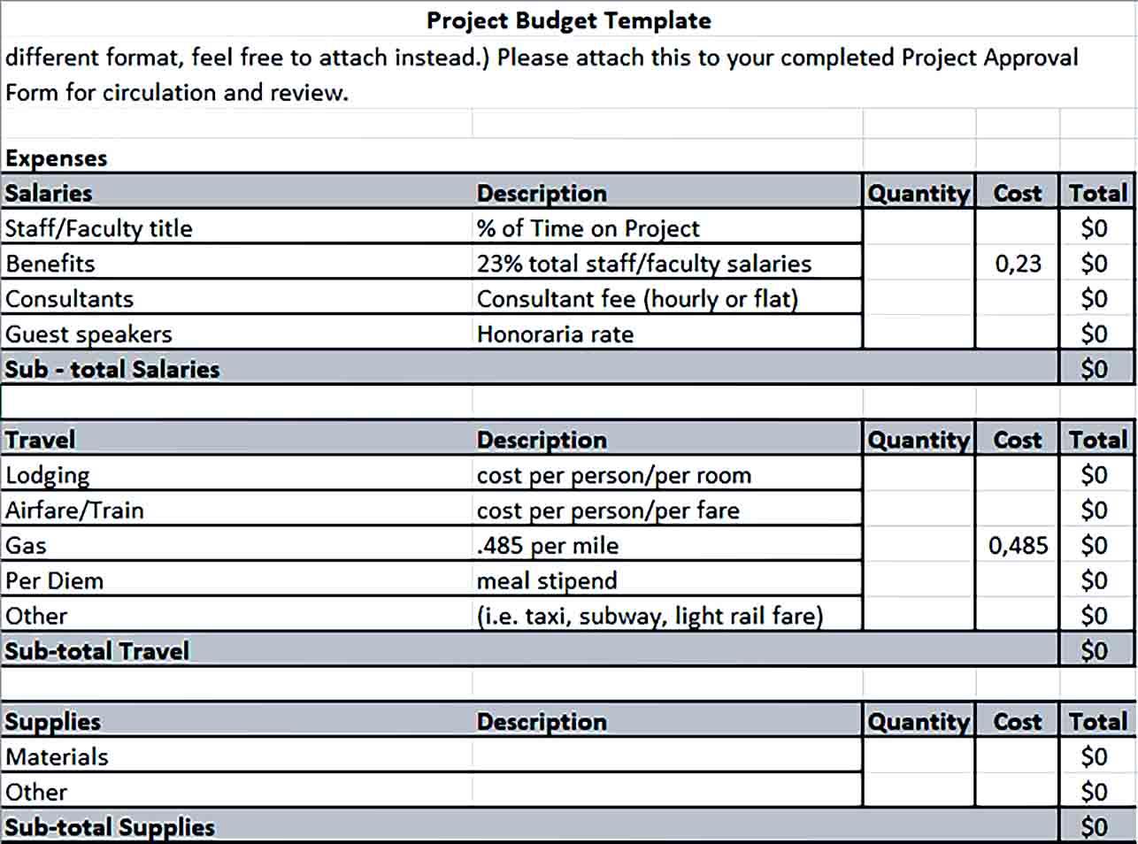 Sample Basic Program Budget