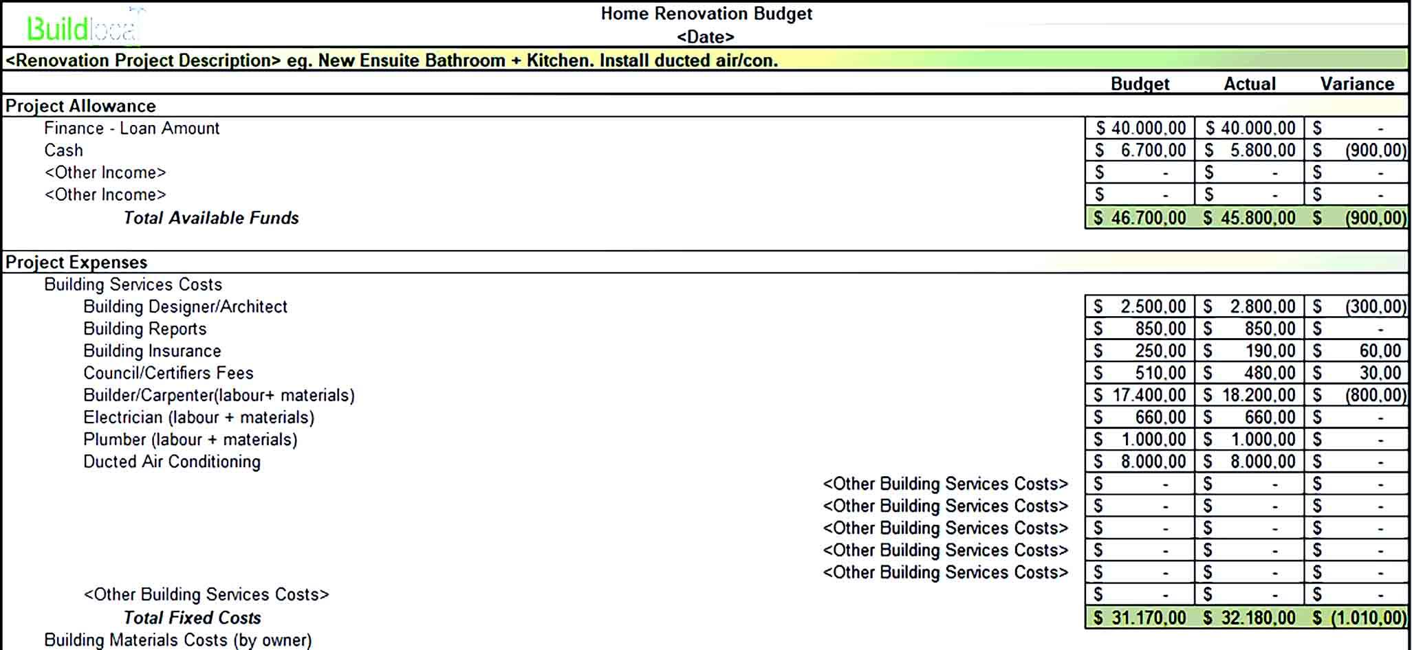 Sample Basic Renovation Budget