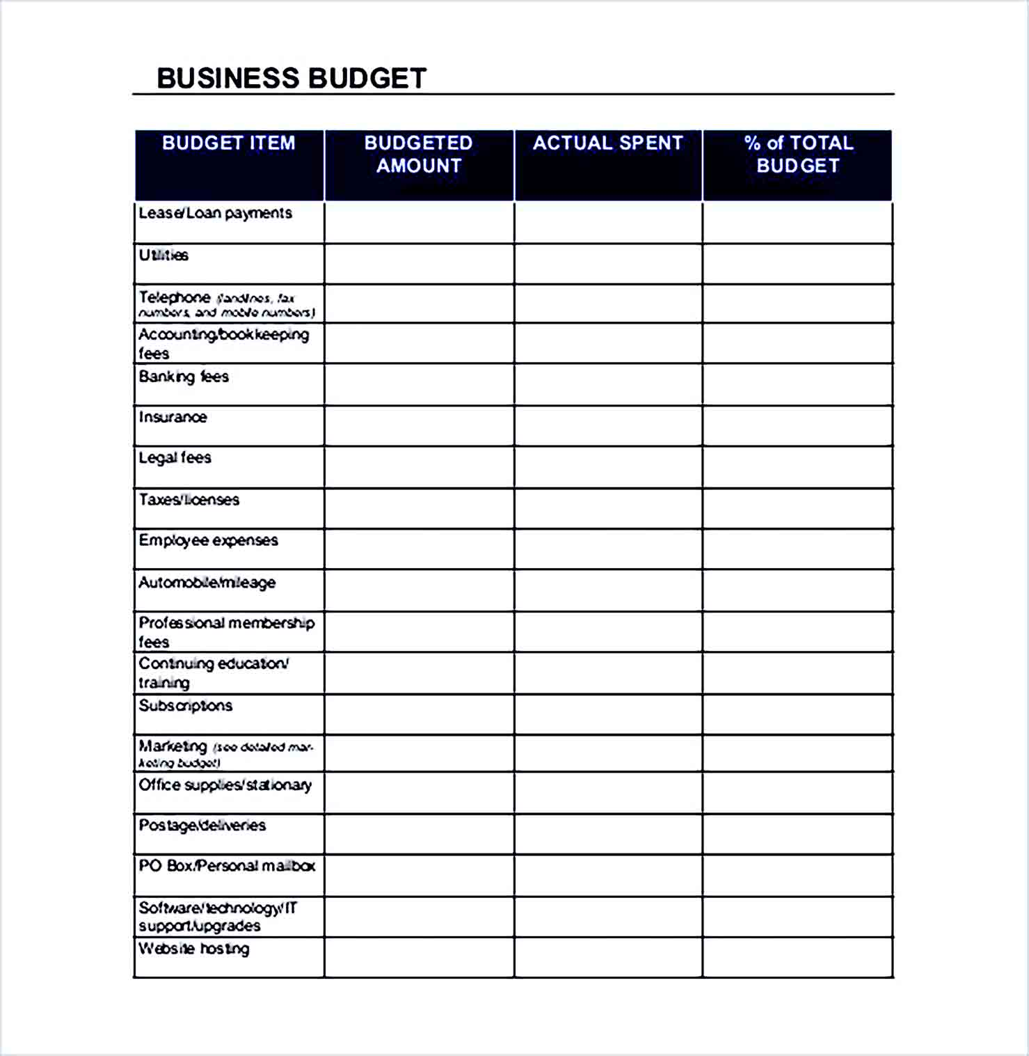 Sample Business Budget Spreadsheet