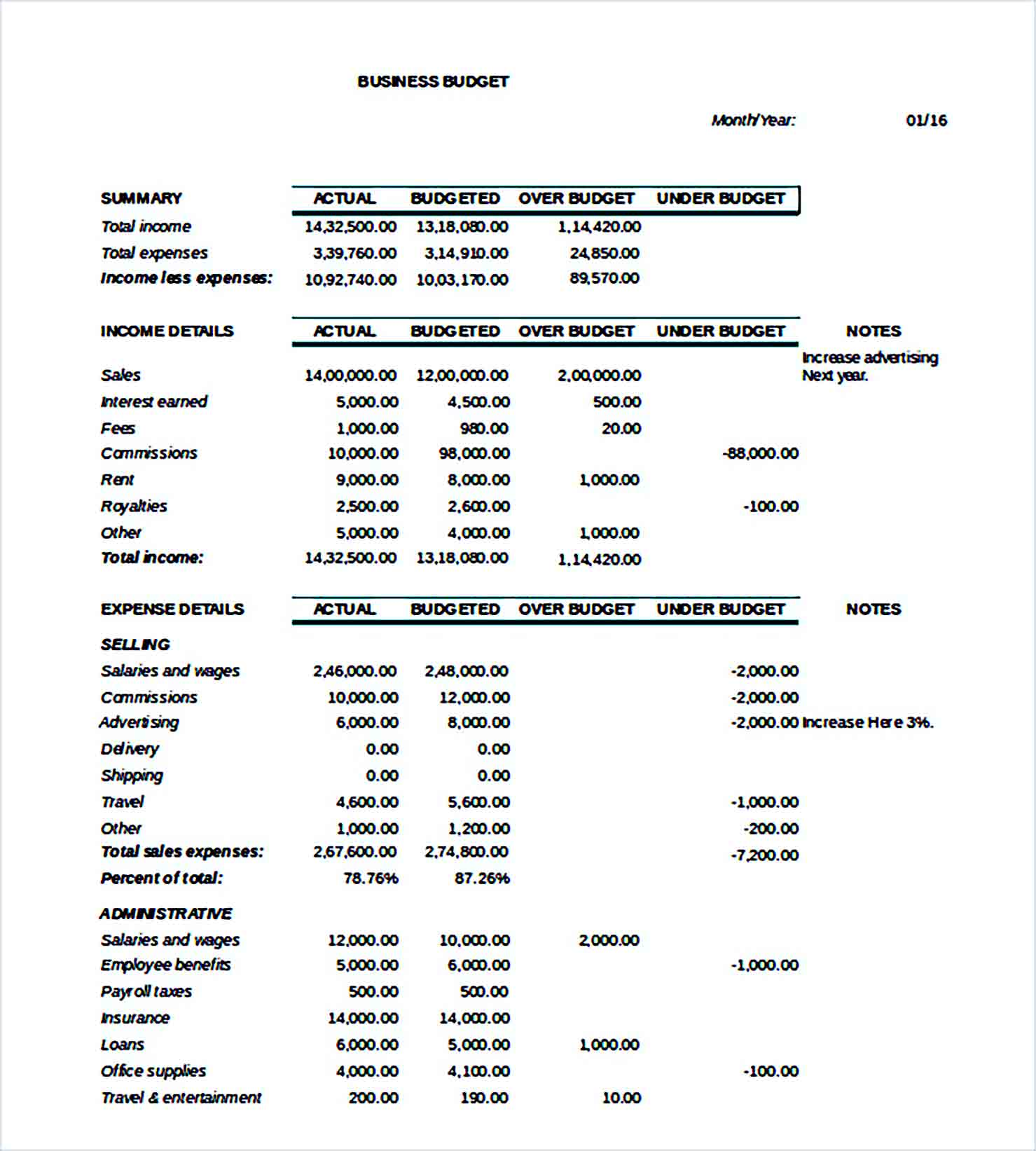 Sample Business Monthly Budget
