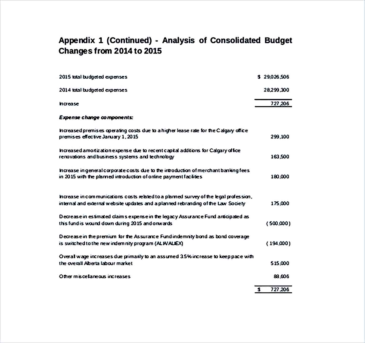 Sample Business Plan and Budget