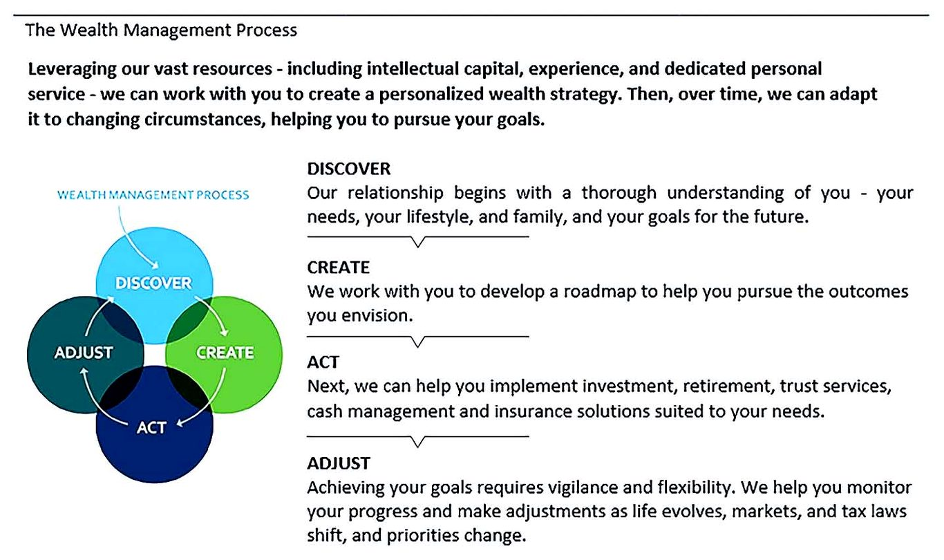 Sample Capital Investment Proposal Template