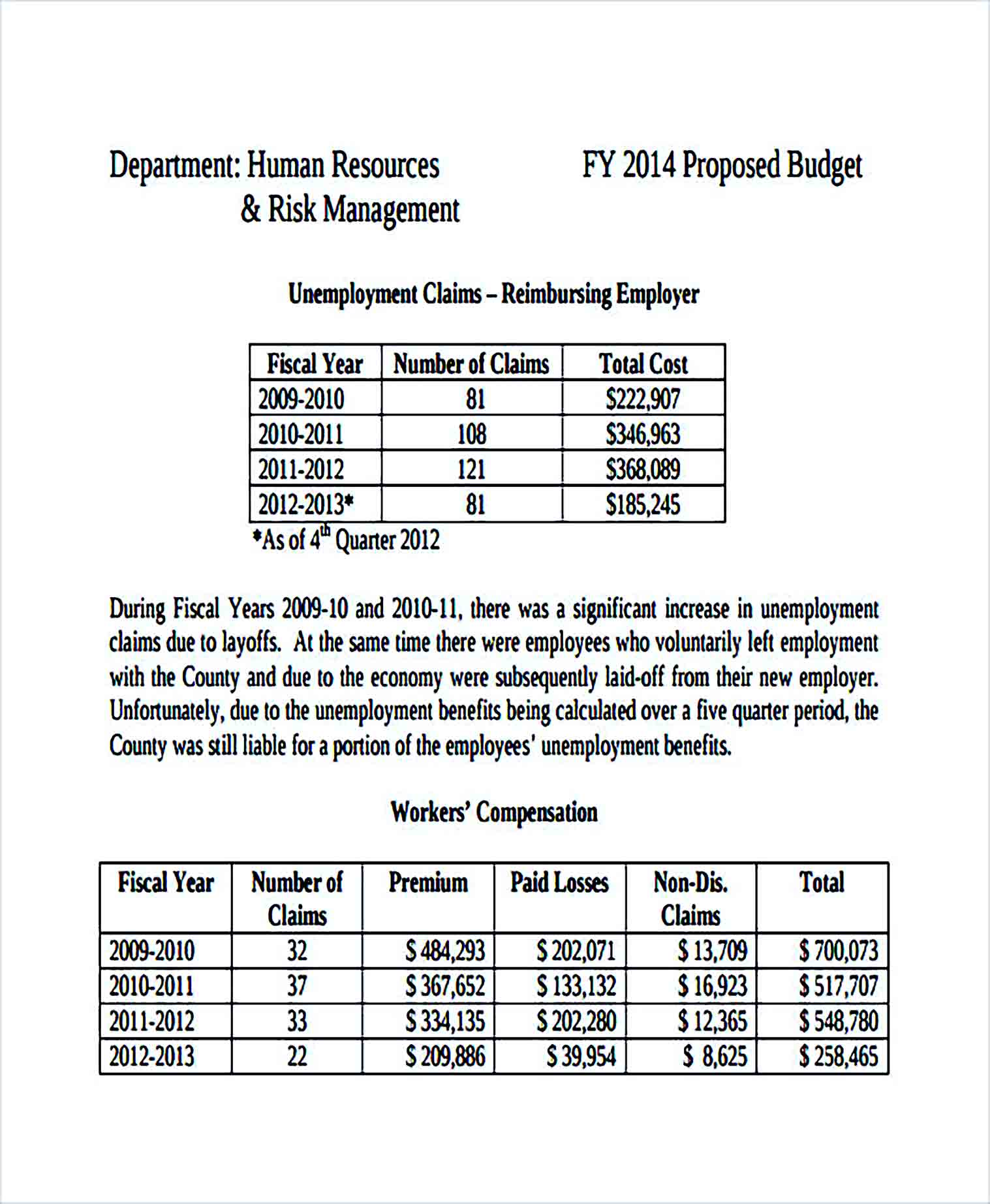 Sample Company Department Budget