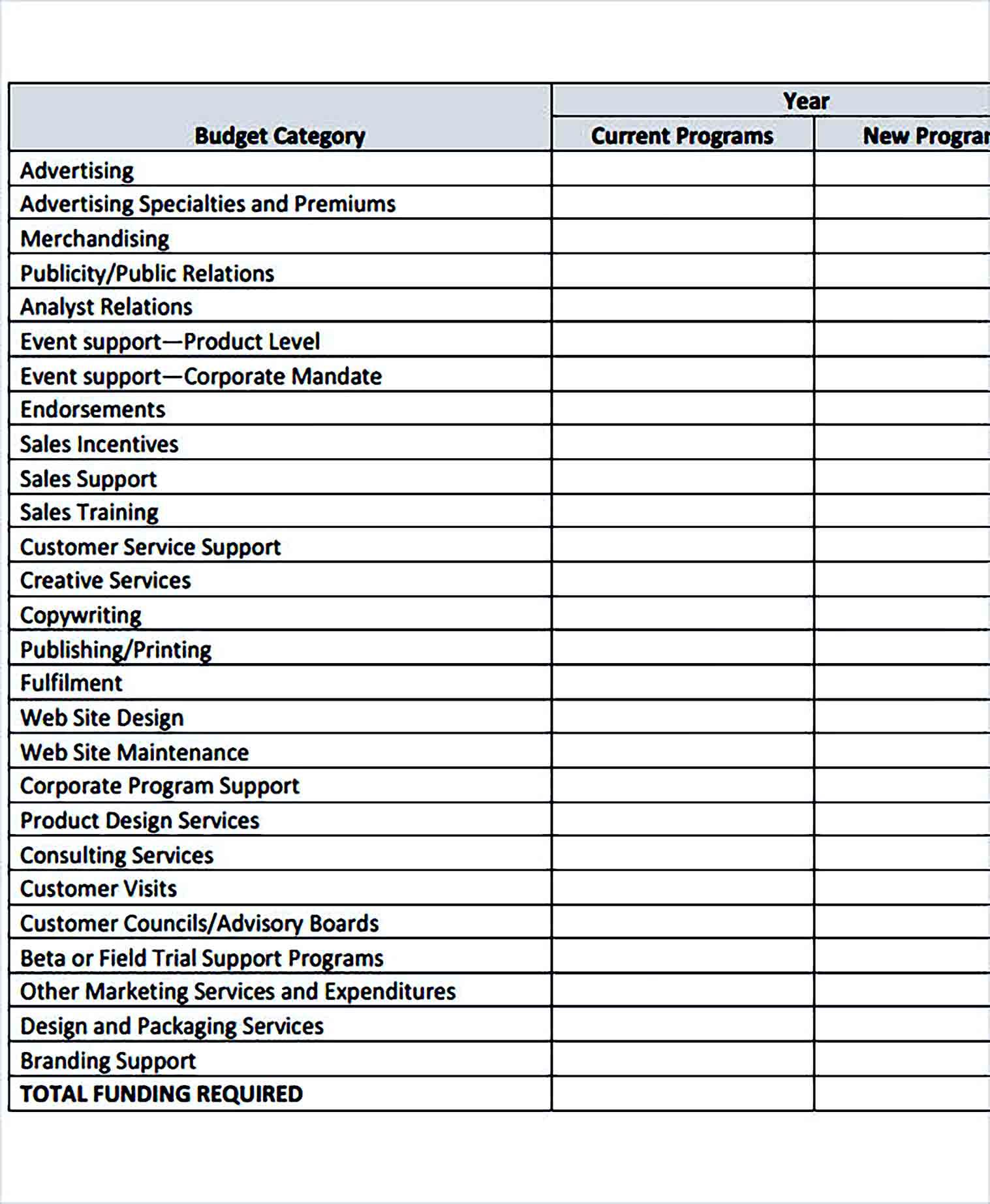 Sample Company Marketing Budget