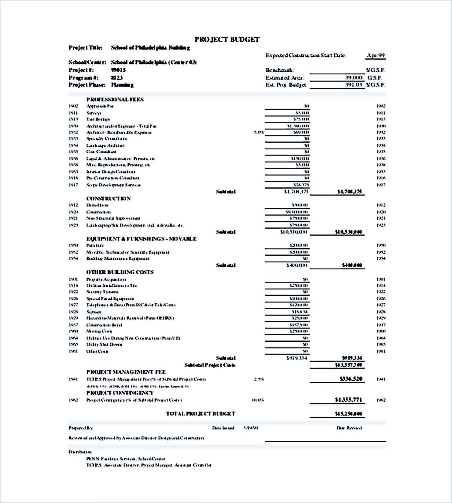 Sample Construction Project Budget 1