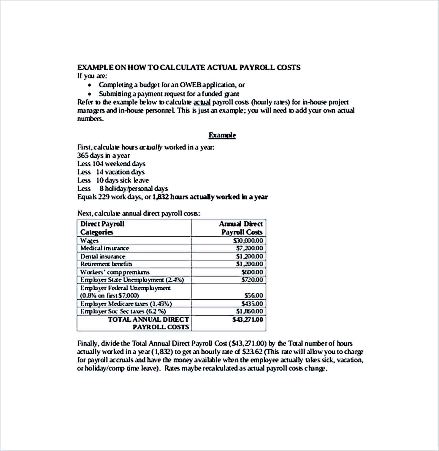 Sample Employee Payroll Budgeting and Billing Format