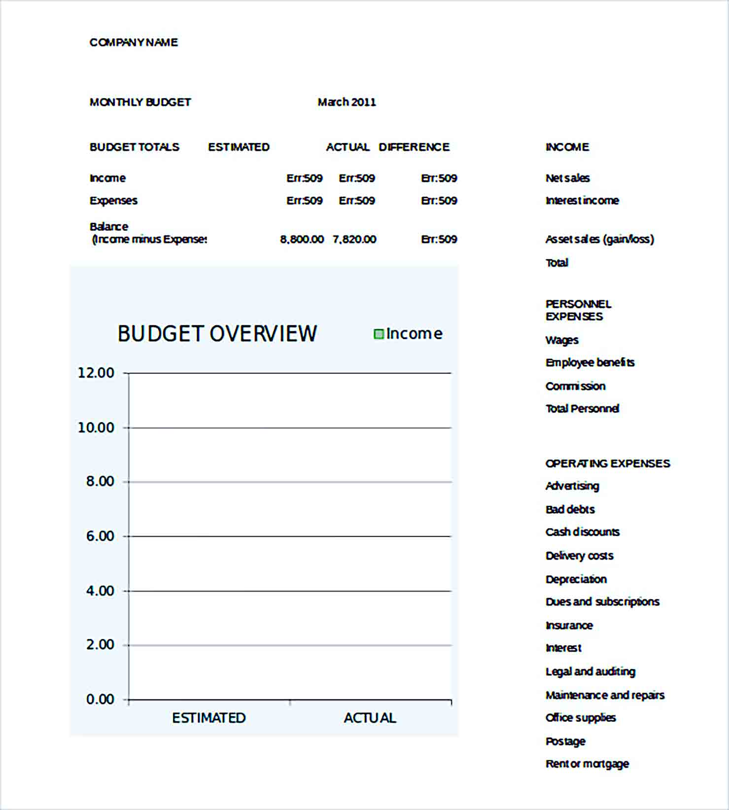Sample Monthly Business Budget