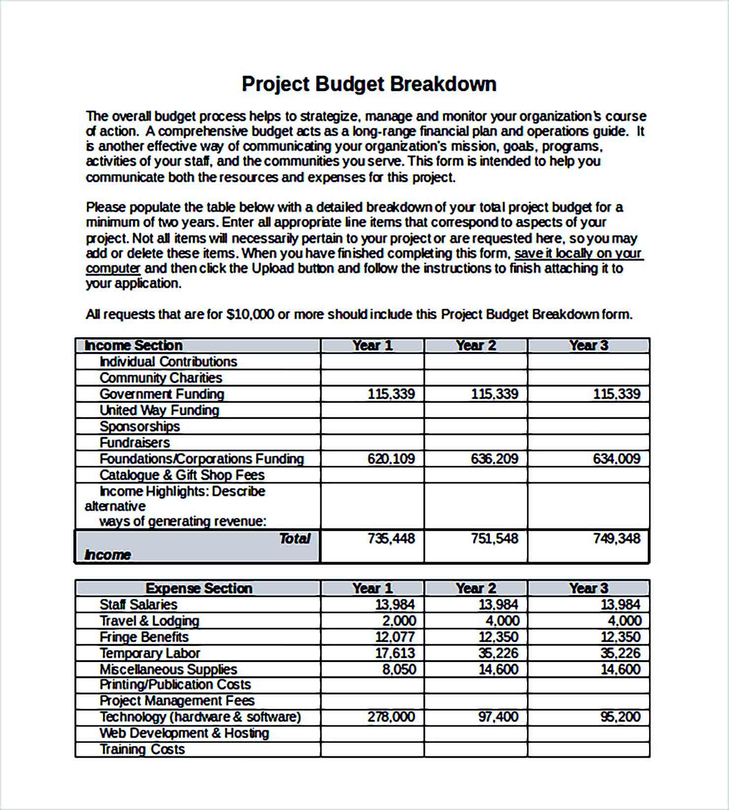 Sample Project Budget Breakdown