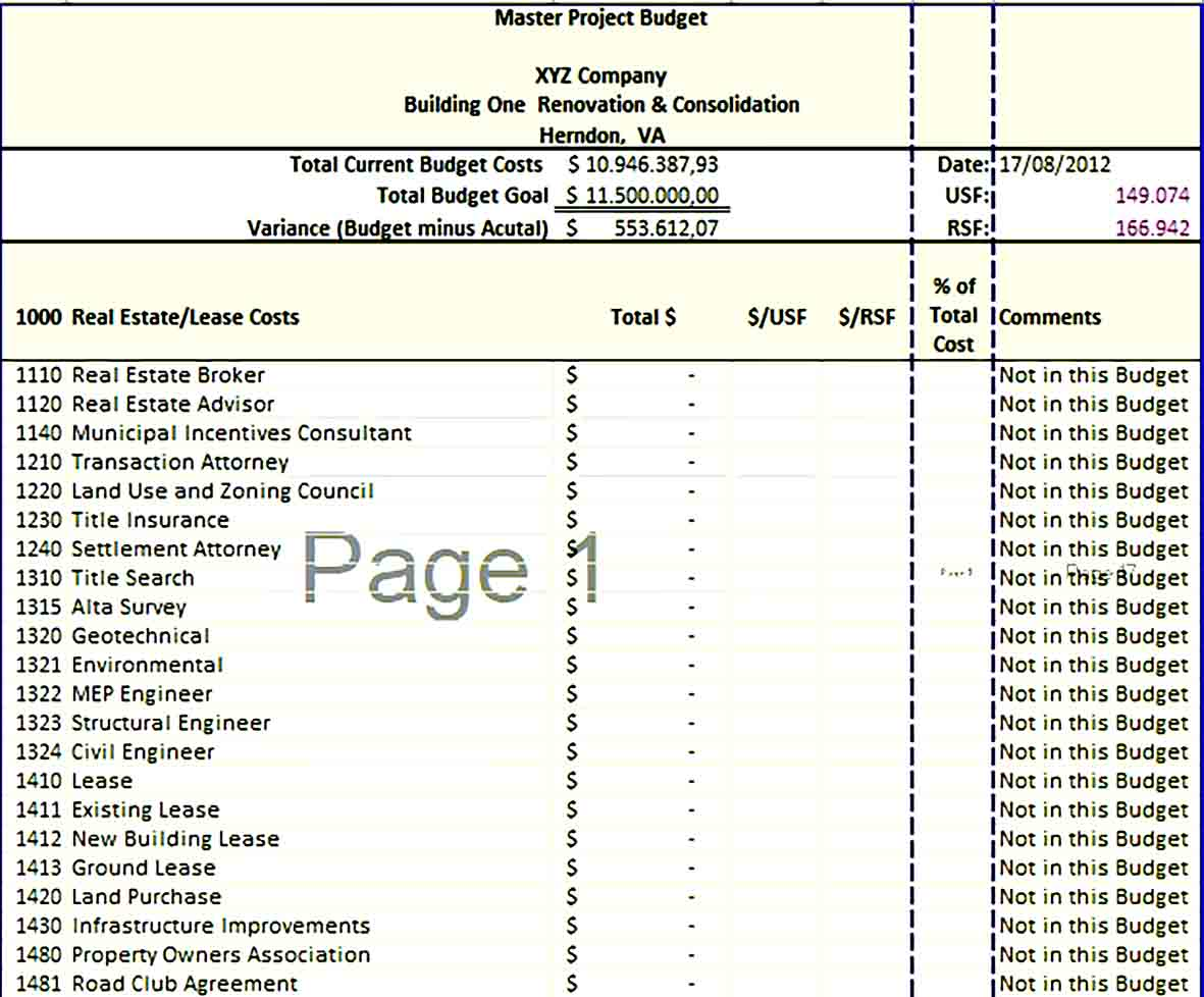 Sample Project Renovation Budget