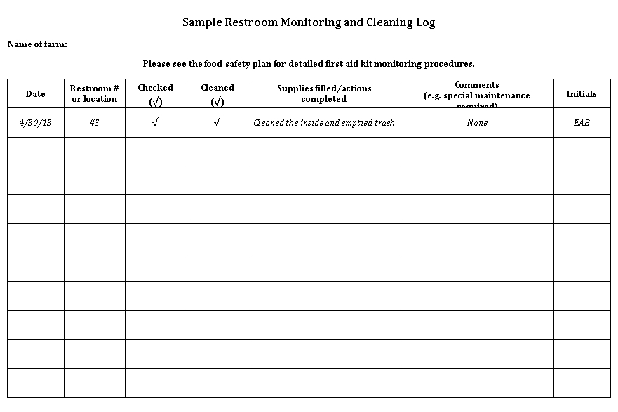 Sample Restroom Cleaning Checklist Template
