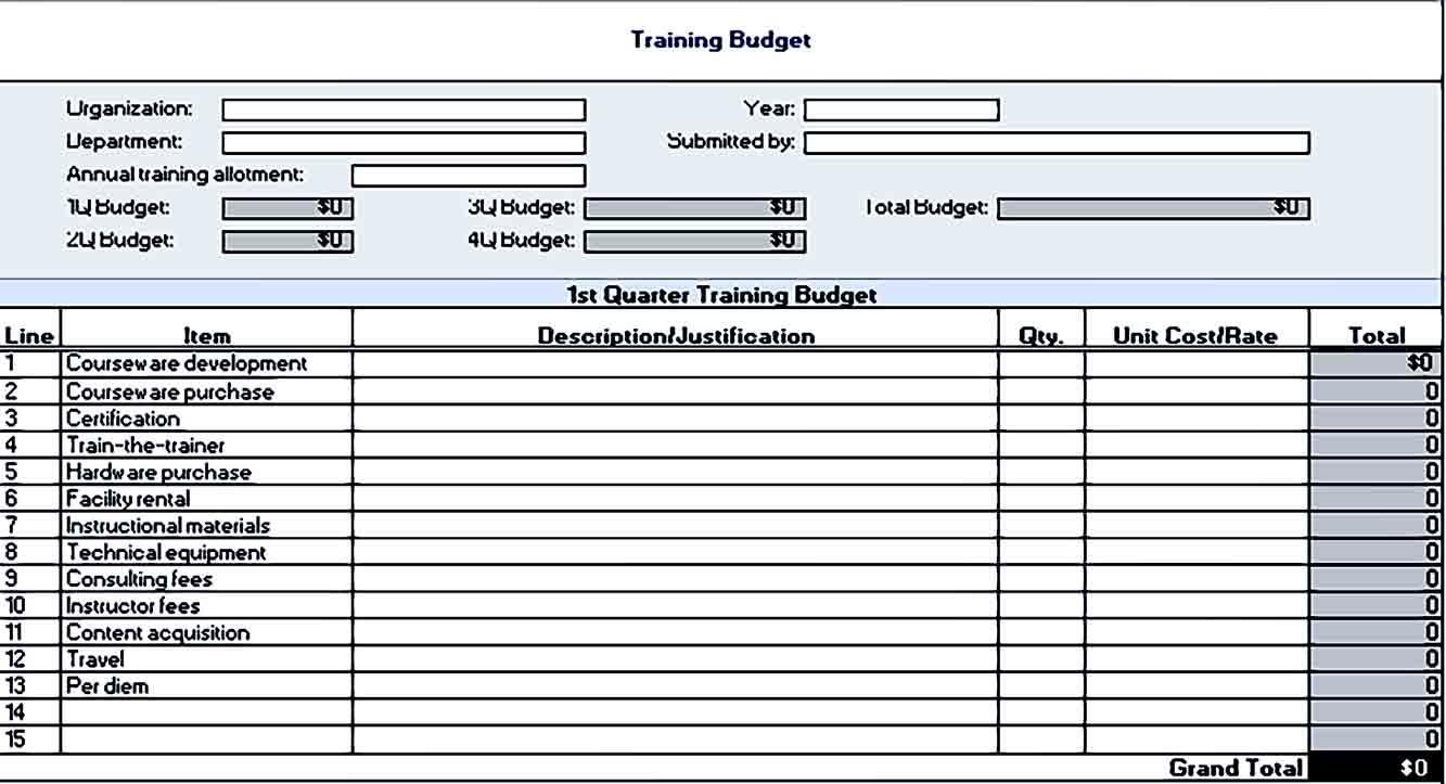 Sample Training Program Budget