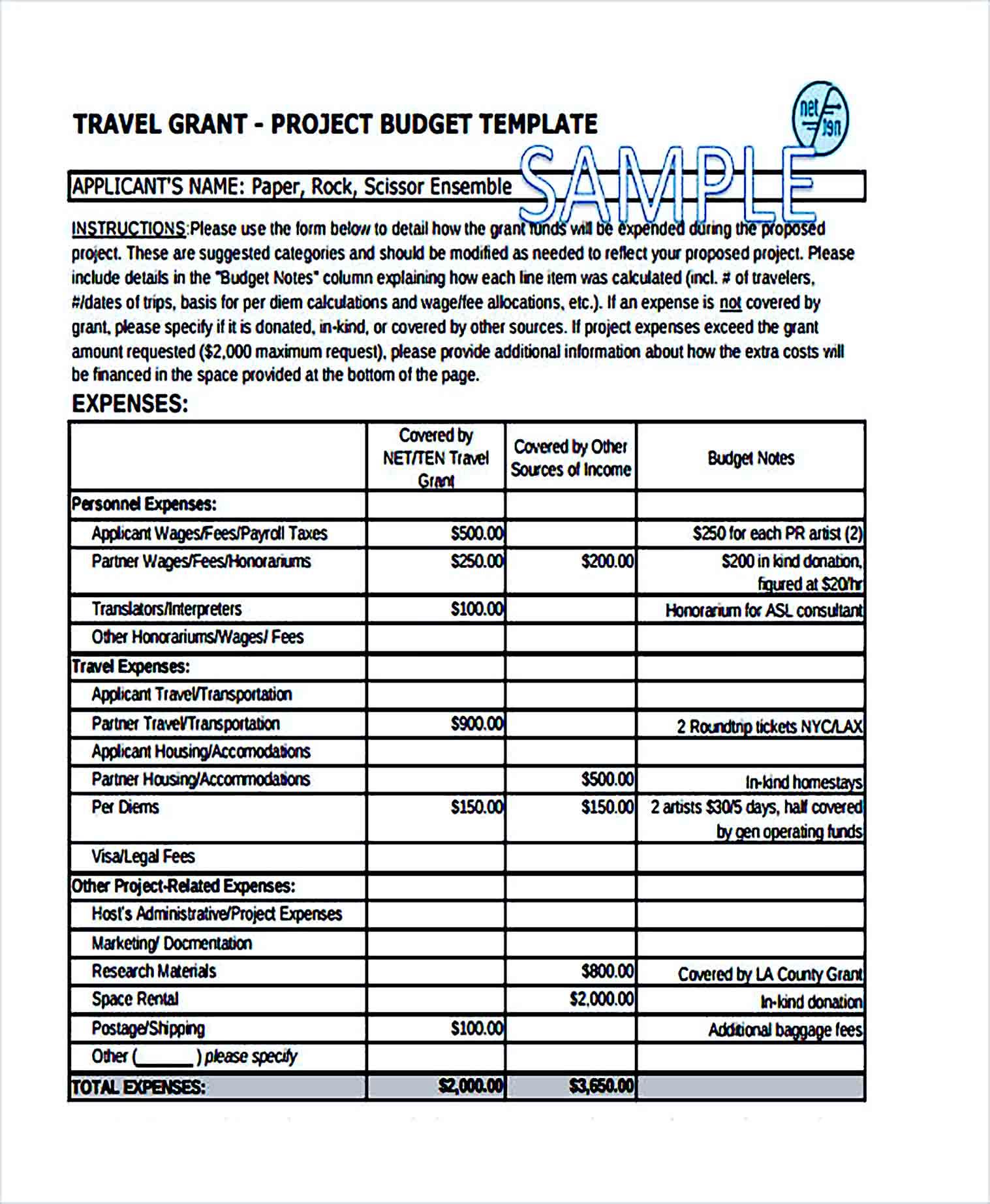 Sample Travel Grant Budget