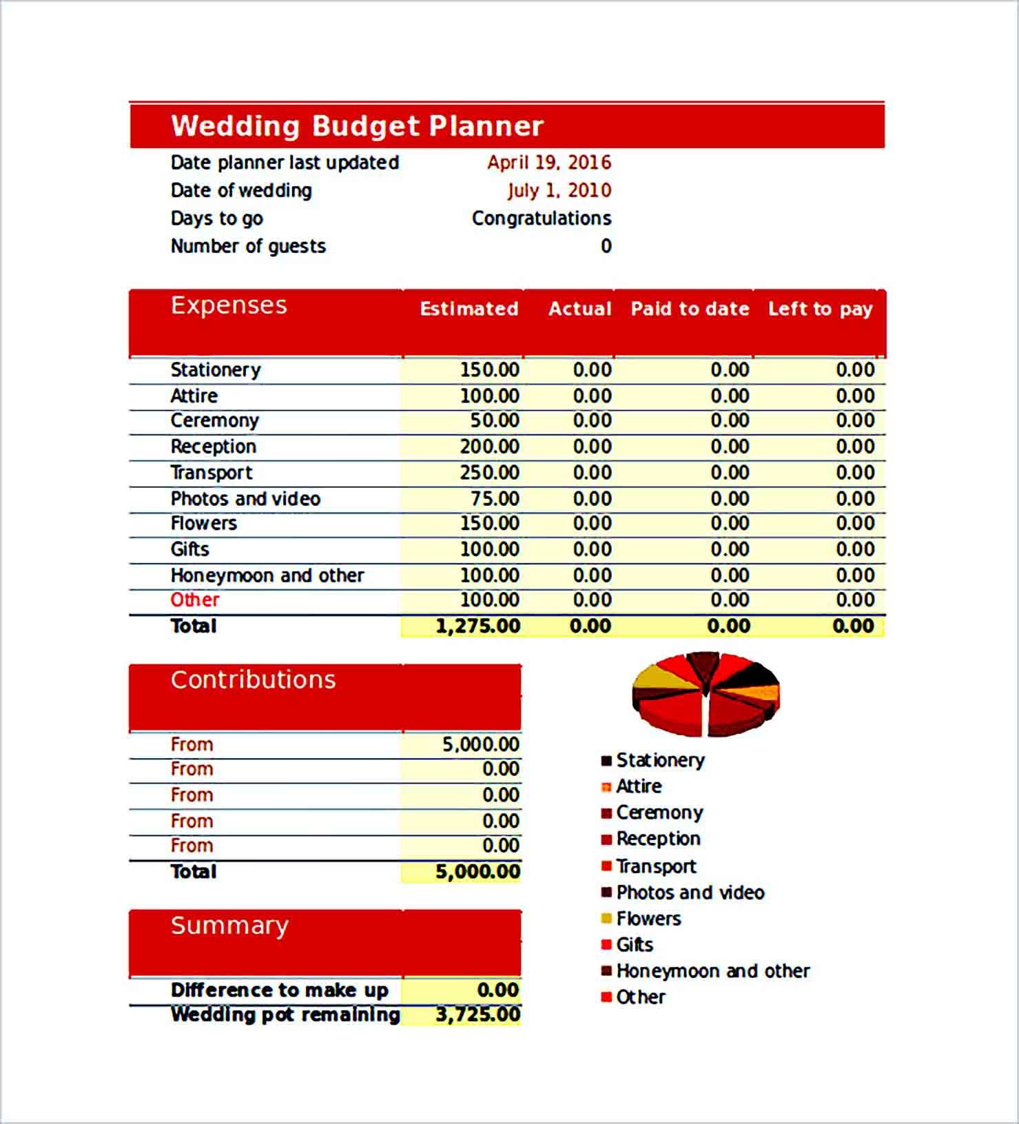 Sample Wedding Budget Planer