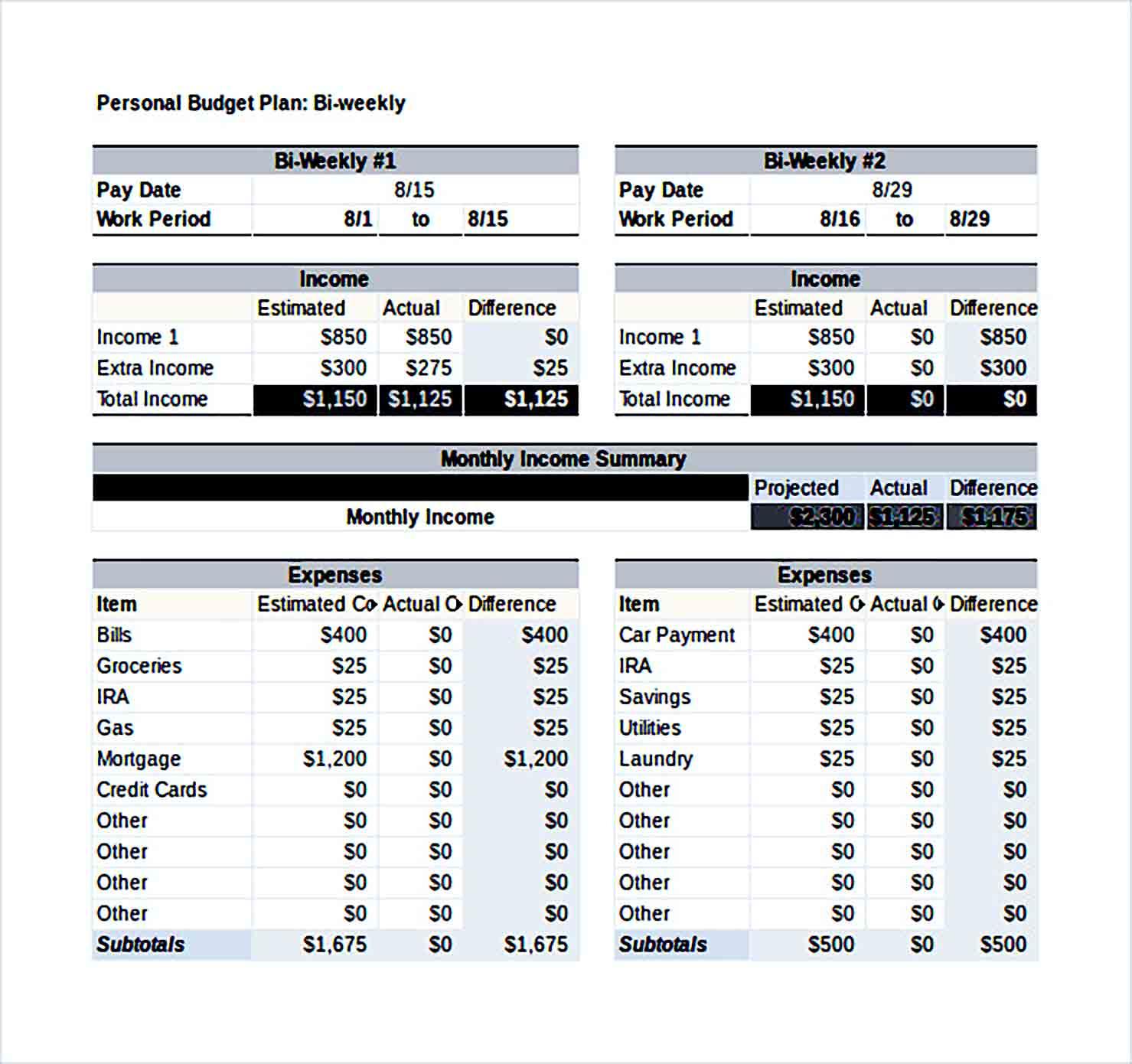 Sample personal budget tracker Bi Weekly Excel Format
