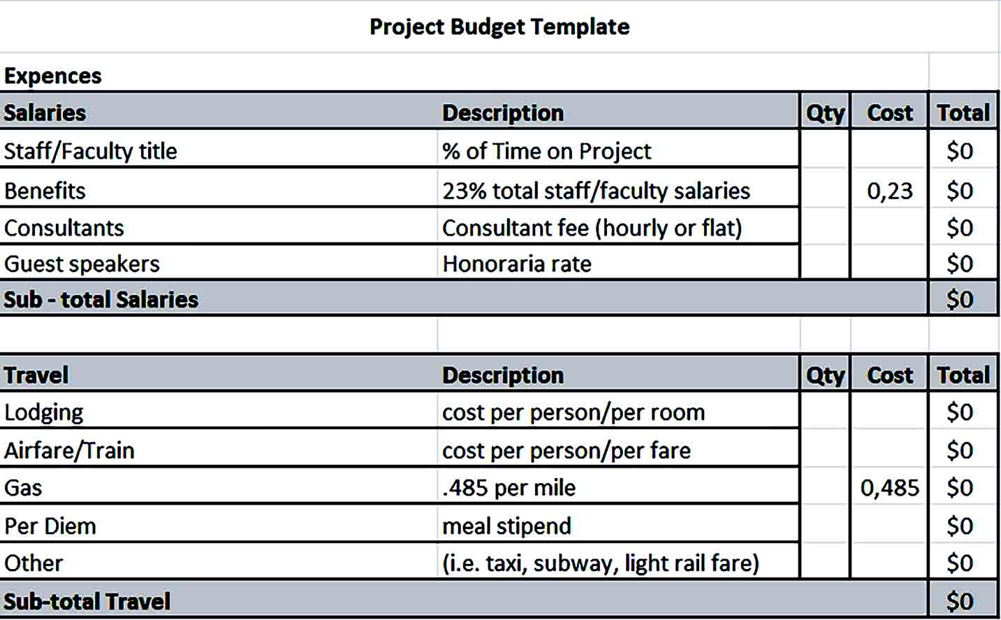 Sample project budget 001