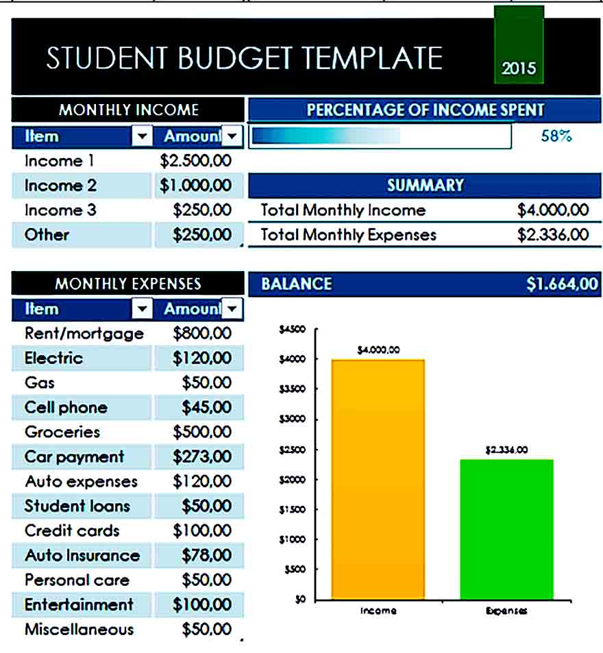 Sample student budget 001