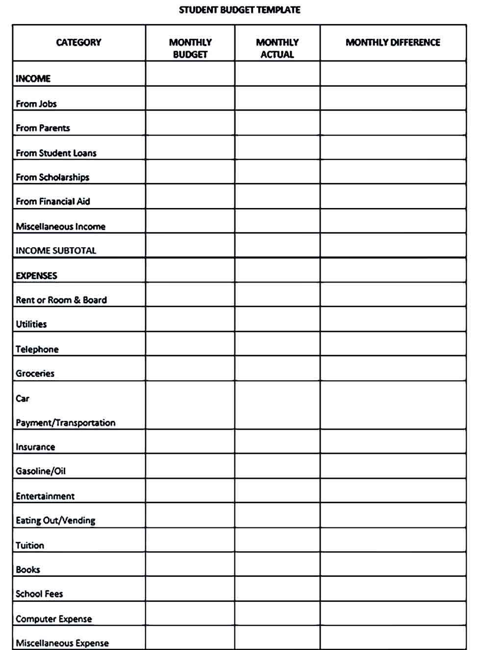 Sample student budget 002