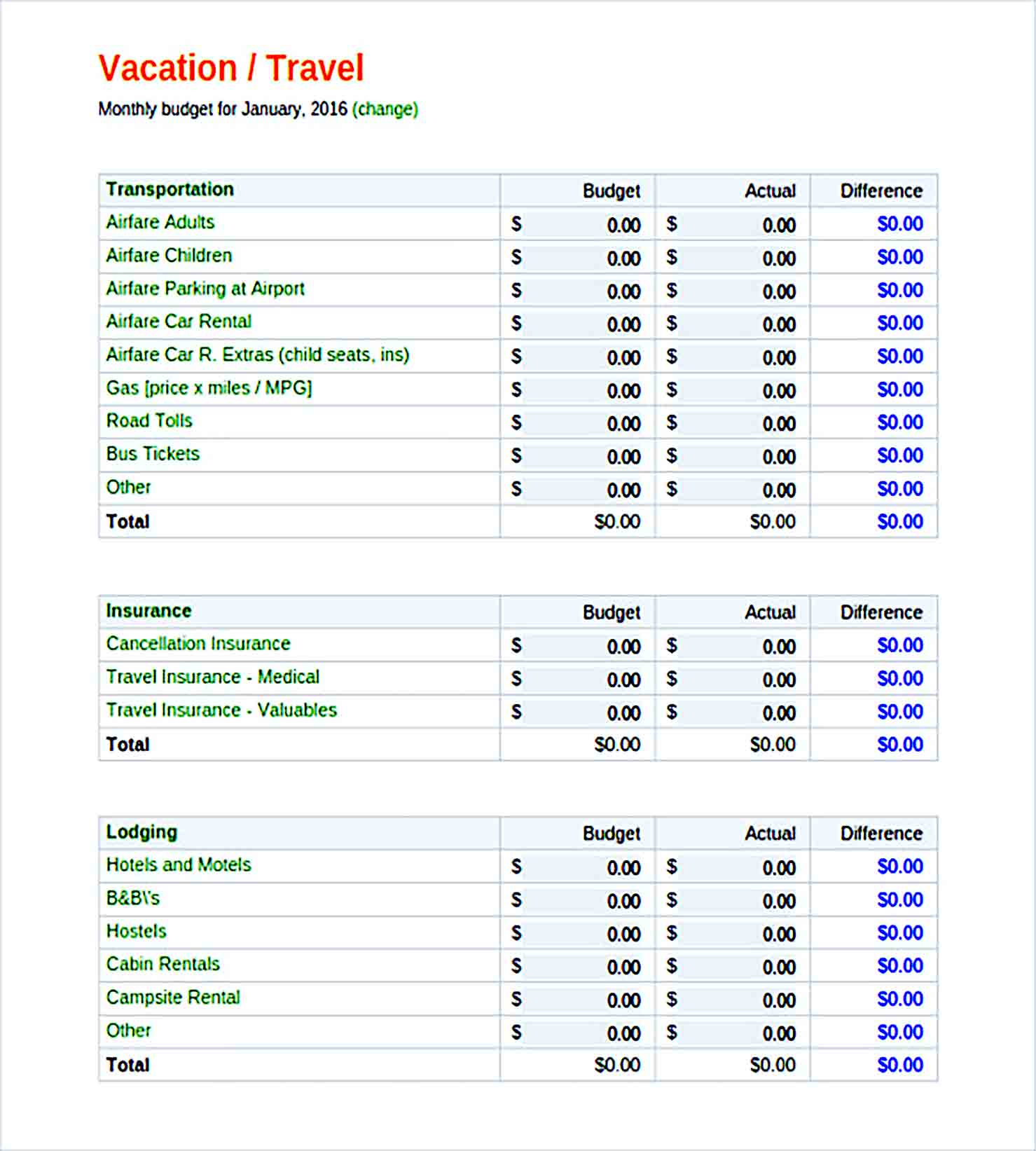 Sample vacation budget form