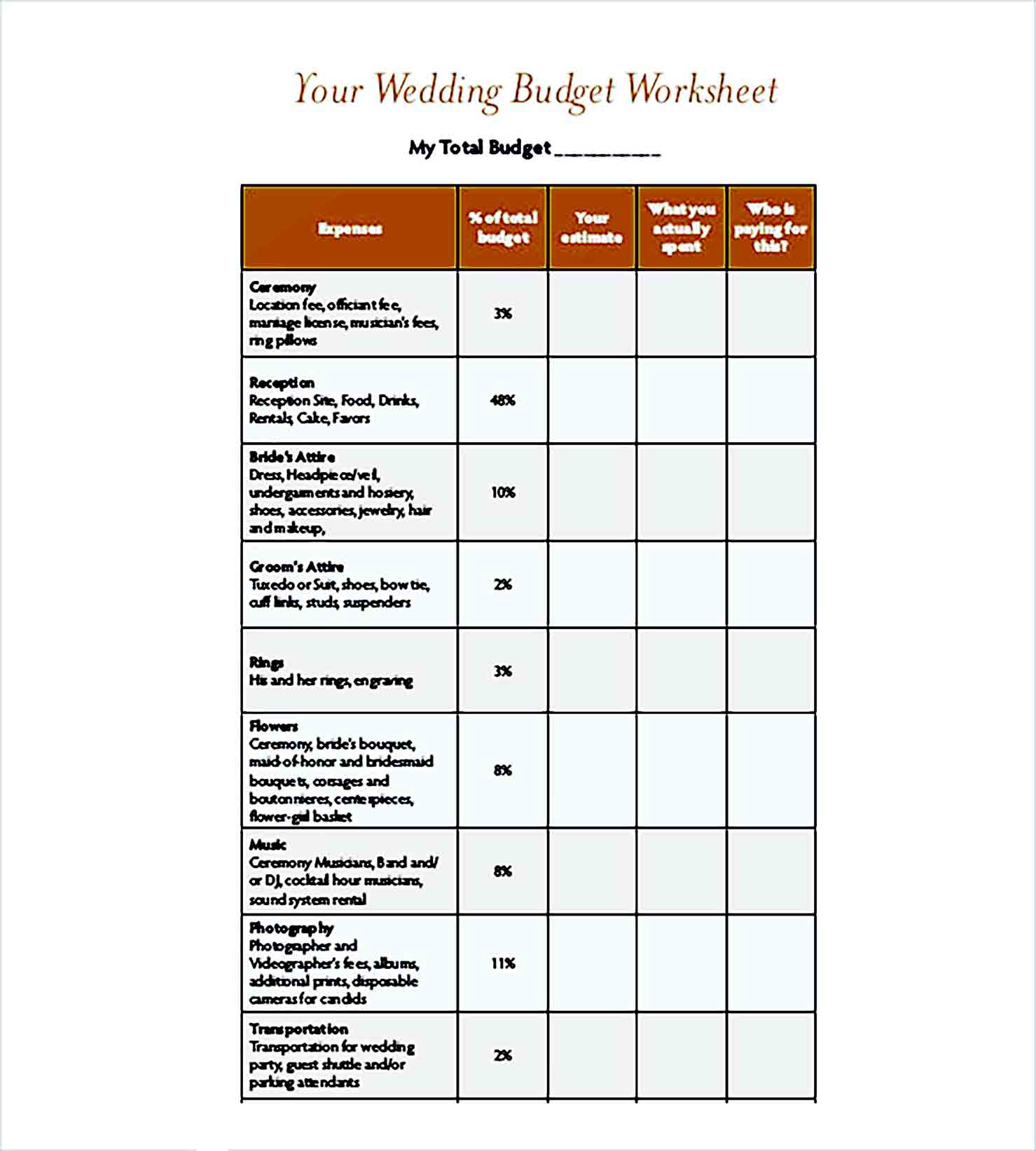 Sample wedding budget with percentages