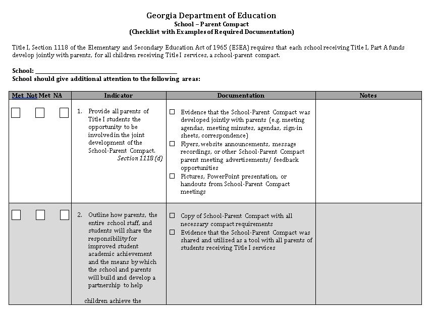 School Parent Compact Checklist
