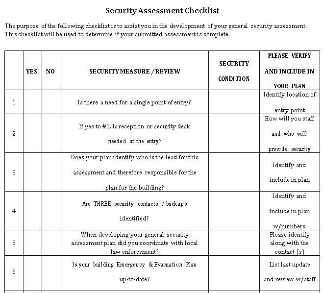 Security Assessment Checklist