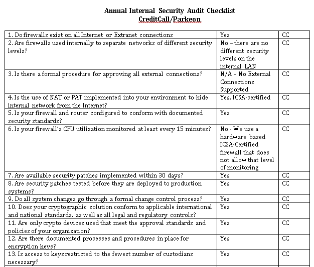 Security Audit Checklist