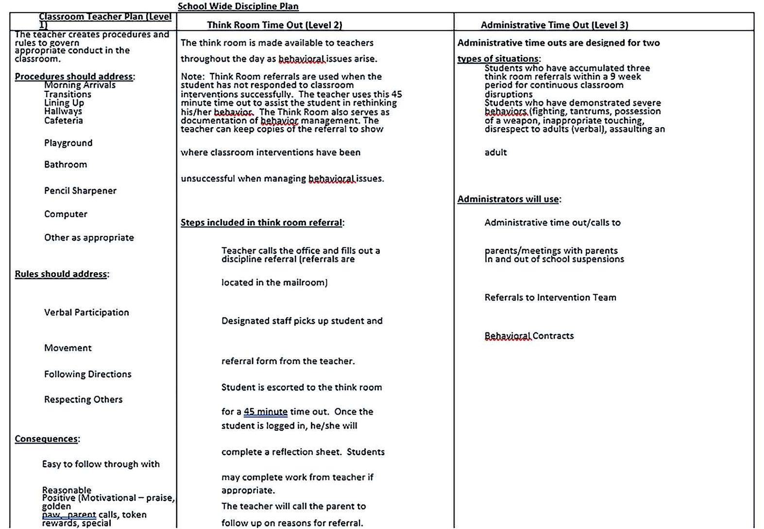 Teacher Classroom Management Plan
