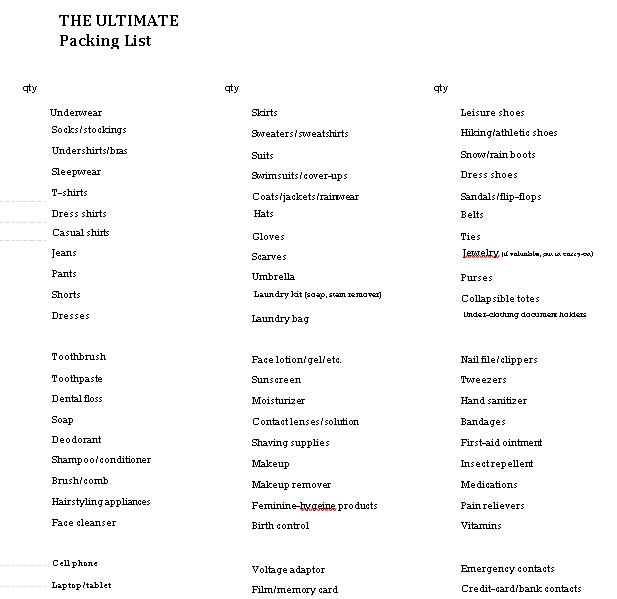Travel Packing List Template 6