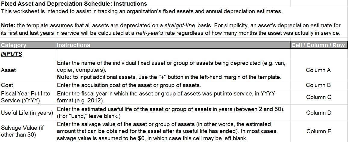 Asset Depreciation Schedule Sample