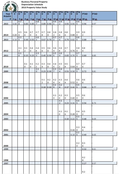 Business Depreciation Schedule