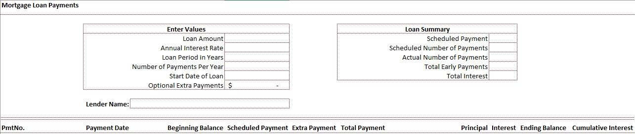 Car Loan Amortization Schedule