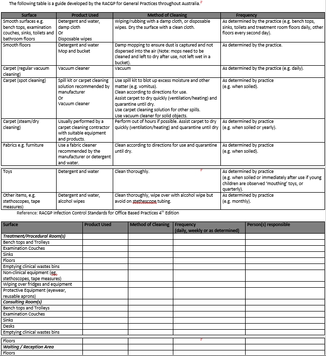 Cleaning Schedule Doc Format