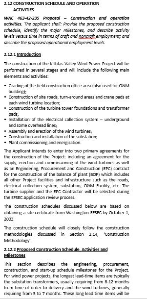 Construction Site Work Schedule