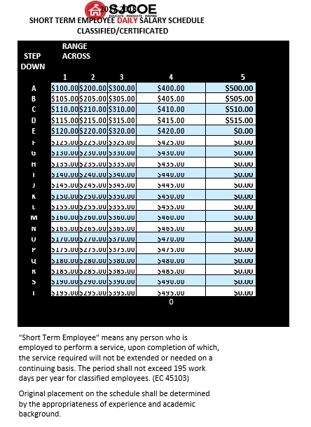 Employee Daily Salary Schedule