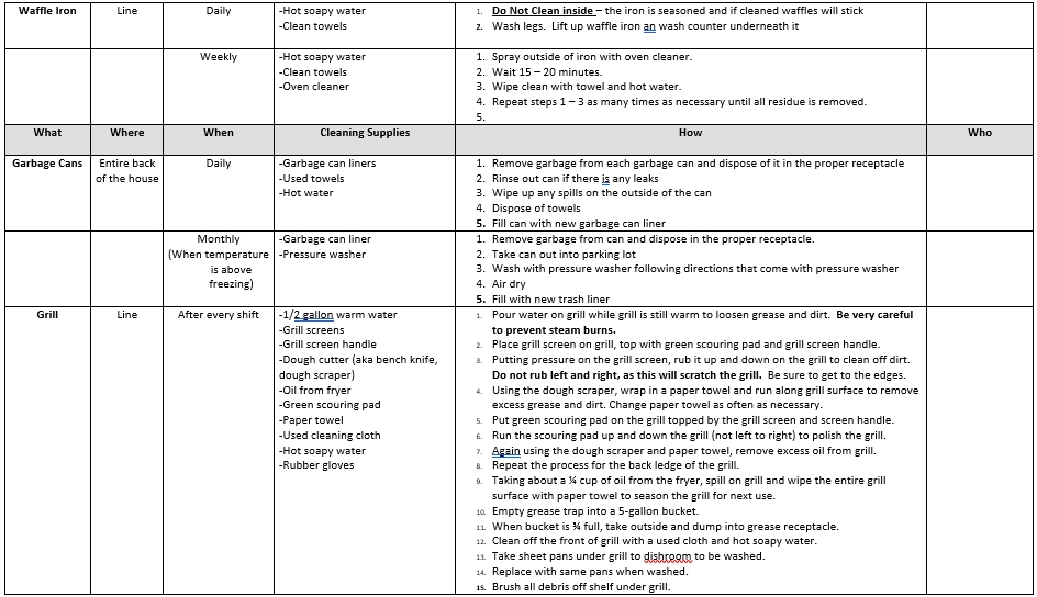 Master Cleaning Schedule Doc Format