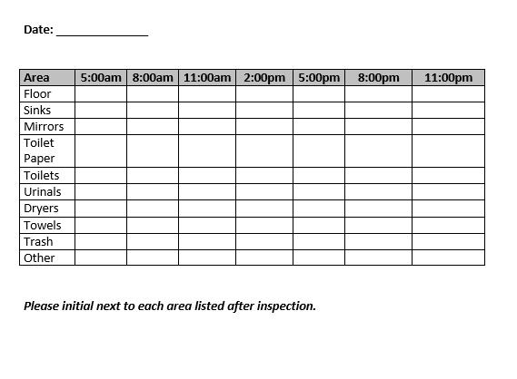 Restaurant Bathroom Cleaning Schedule