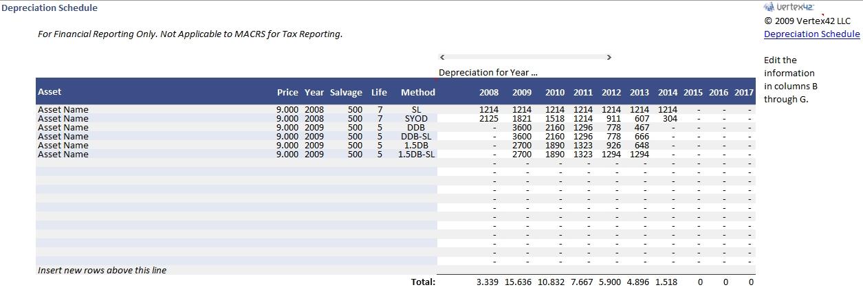 Yearly Depreciation Schedule Sample
