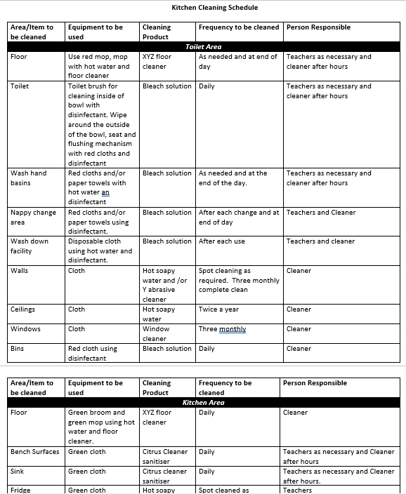 Doc Format Kitchen Cleaning Schedule 1 001