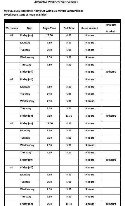 Example of Job Schedule
