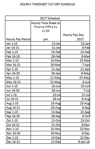 Hourly Timesheet Cut off Schedule