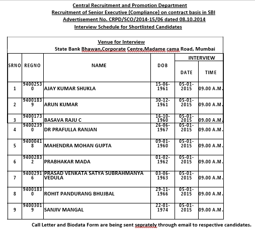 Interview Schedule for Shortlisted Candidates