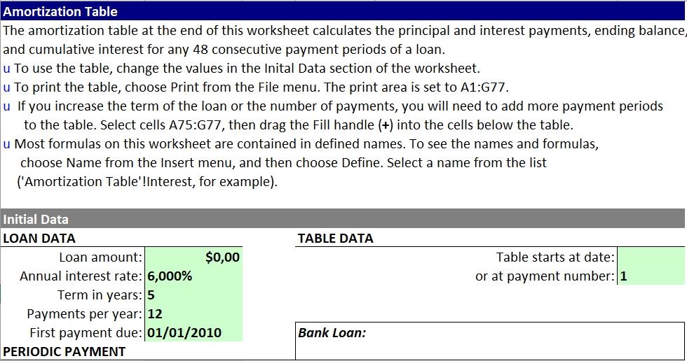 Loan Amortization Schedule Excel