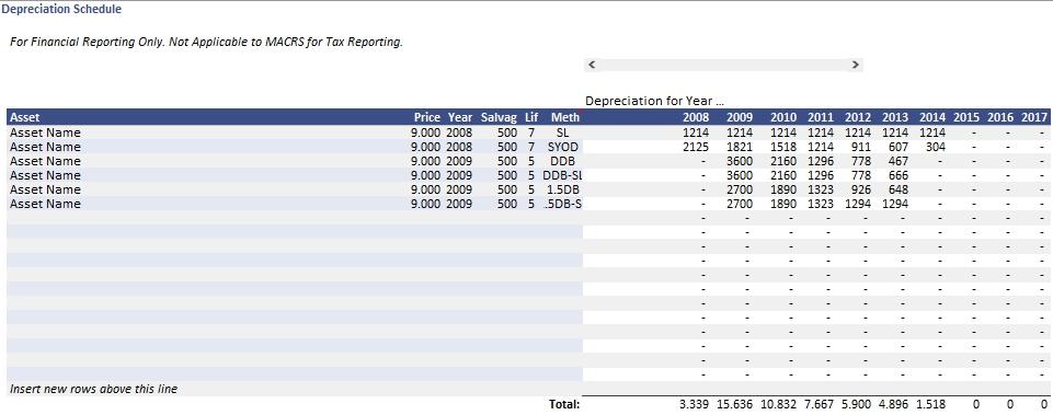 Monthly Depreciation Schedule Excel Download
