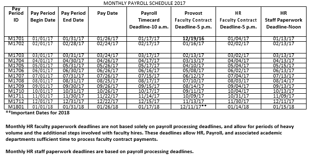 Monthly Payroll Schedule