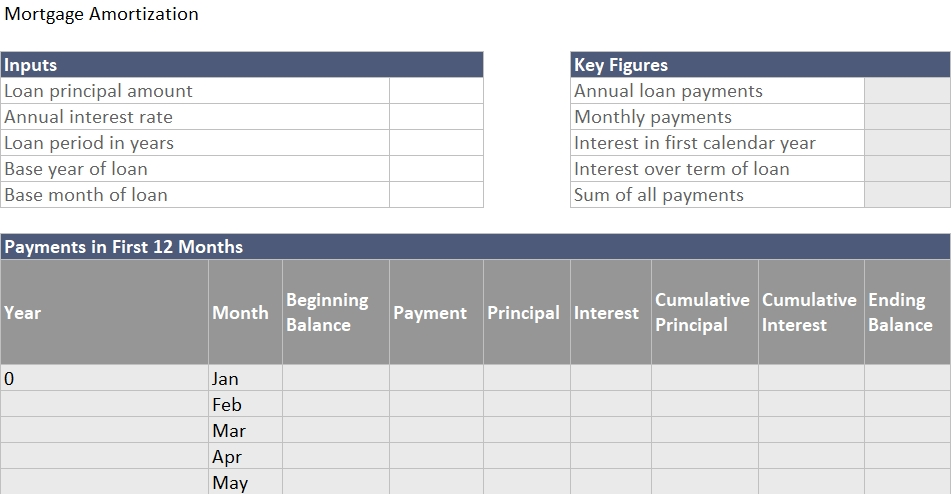 Mortgage Amortization Schedule Excel
