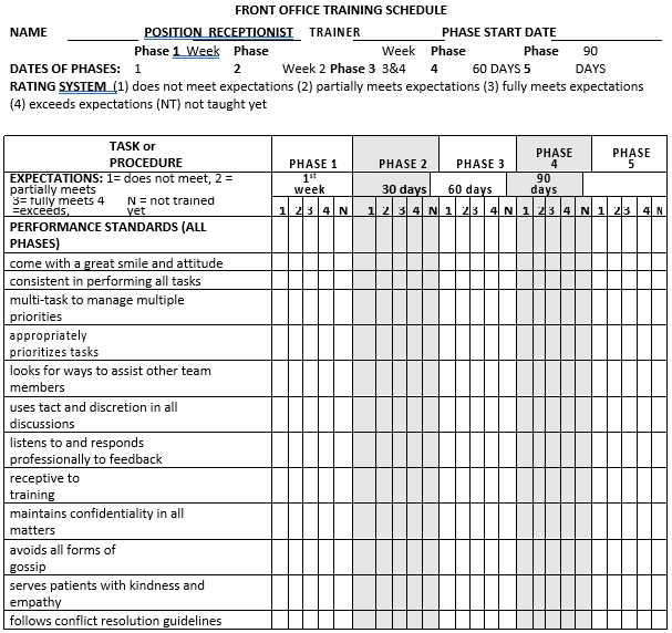 Office Training Schedule Sample