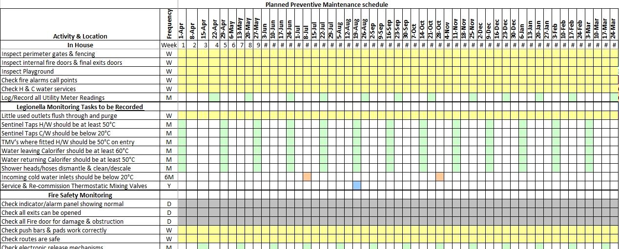 Planned Preventive Maintenance Schedule Excel Download
