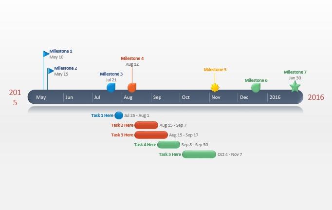 PowerPoint Timeline